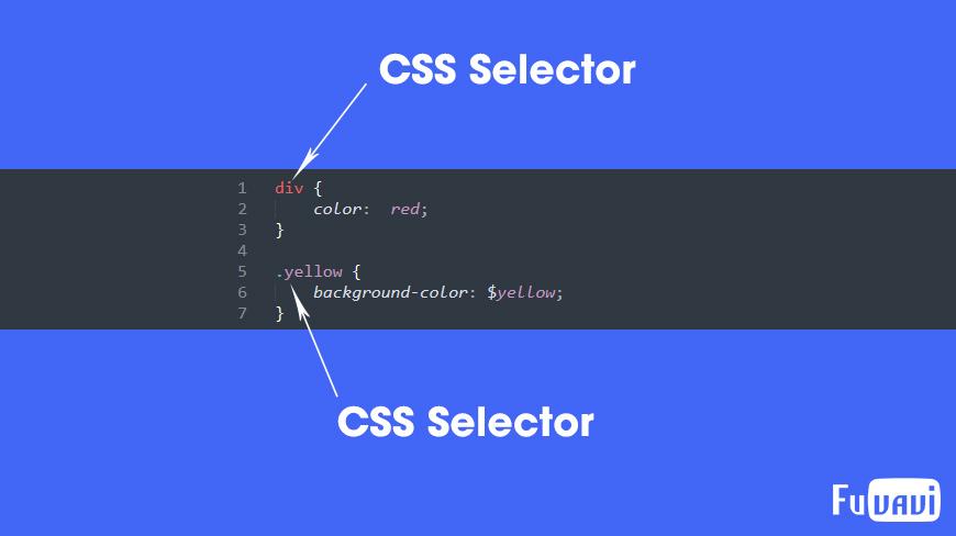 CSS Selector là gì